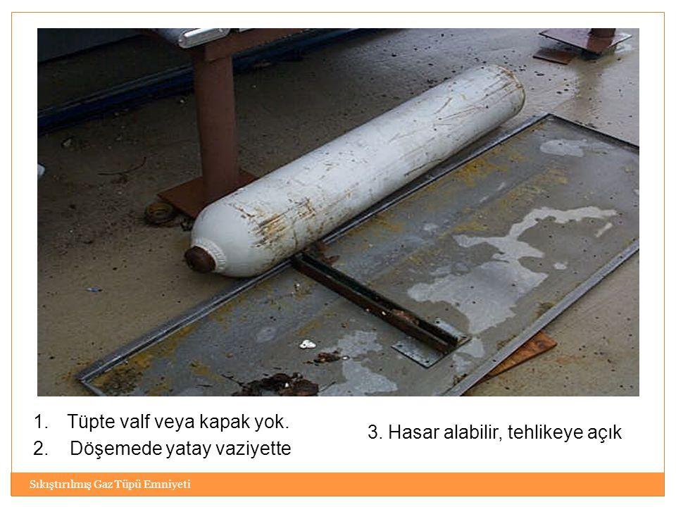 Sıkıştırılmış Gaz Tüpü Emniyeti 1.Tüpte valf veya kapak yok.