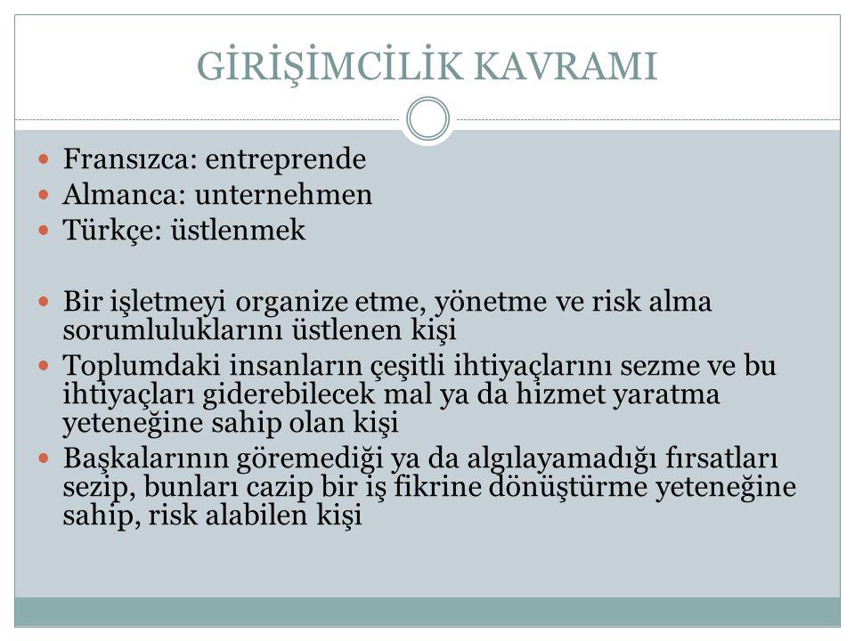CUMHURİYET DÖNEMİ İzmir İktisat Kongresi Teşvik tedbirleri Korumacılık Türk girişimcisini yaratma çabaları