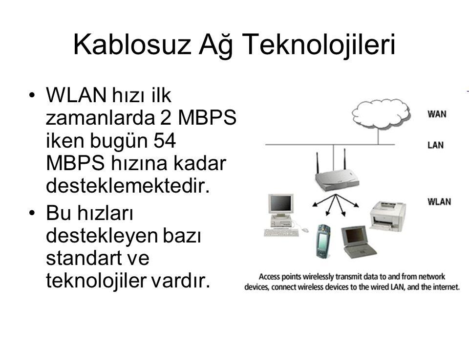 Kablosuz Ağ Teknolojileri WLAN hızı ilk zamanlarda 2 MBPS iken bugün 54 MBPS hızına kadar desteklemektedir. Bu hızları destekleyen bazı standart ve te