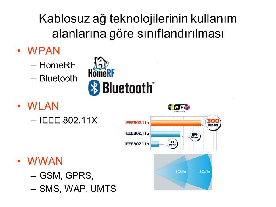 Kablosuz ağ teknolojilerinin kullanım alanlarına göre sınıflandırılması WPAN –HomeRF –Bluetooth WLAN –IEEE 802.11X WWAN –GSM, GPRS, –SMS, WAP, UMTS