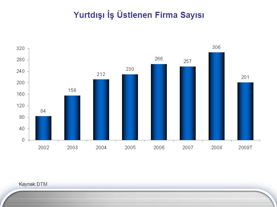 Yurtdışı İş Üstlenen Firma Sayısı Kaynak:DTM
