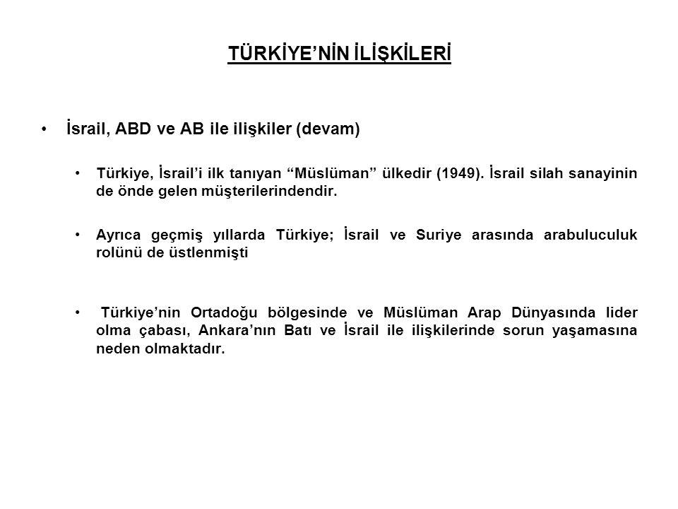 """TÜRKİYE'NİN İLİŞKİLERİ İsrail, ABD ve AB ile ilişkiler (devam) Türkiye, İsrail'i ilk tanıyan """"Müslüman"""" ülkedir (1949). İsrail silah sanayinin de önde"""