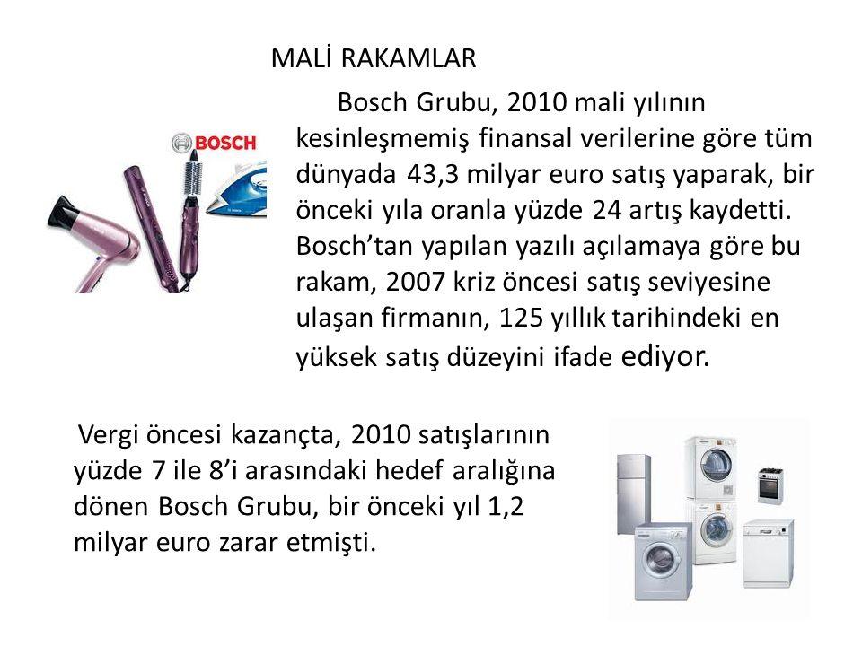 MALİ RAKAMLAR Bosch Grubu, 2010 mali yılının kesinleşmemiş finansal verilerine göre tüm dünyada 43,3 milyar euro satış yaparak, bir önceki yıla oranla yüzde 24 artış kaydetti.