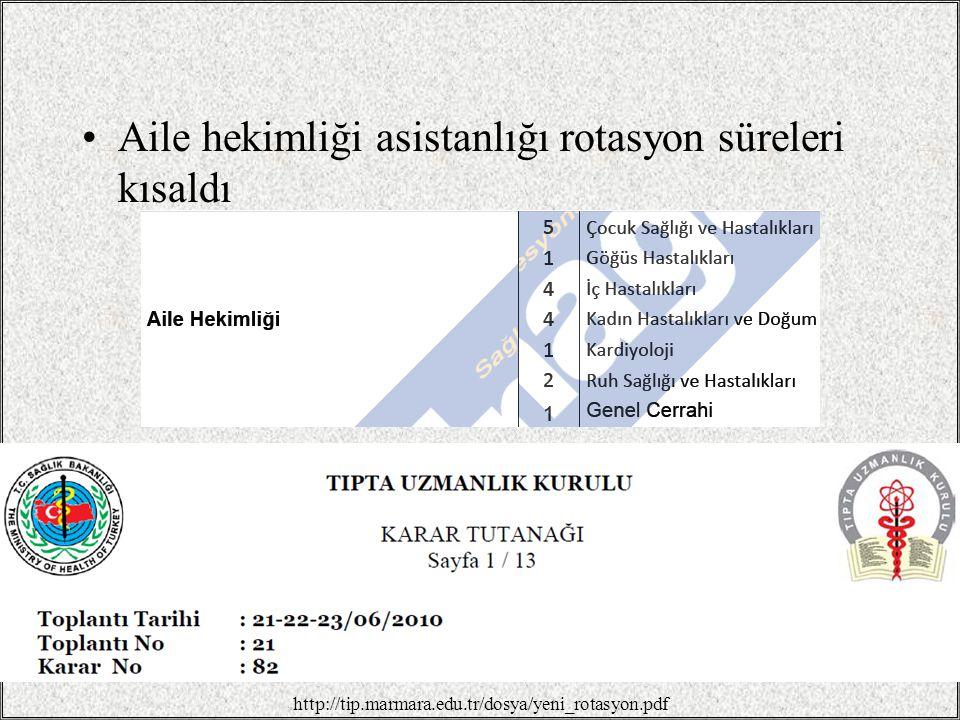 Aile hekimliği asistanlığı rotasyon süreleri kısaldı / 1611 http://tip.marmara.edu.tr/dosya/yeni_rotasyon.pdf