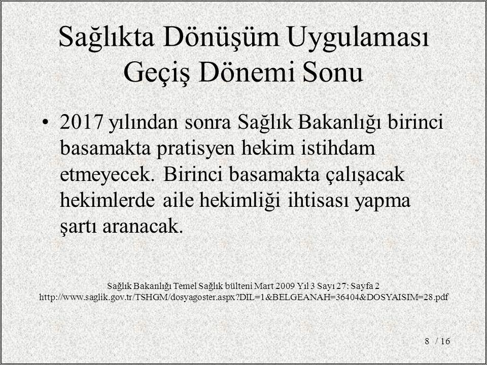 Artan Aile Hekimliği Uzmanı İhtiyacı Türkiye'de 49 aile hekimliği anabilim dalı ve aile hekimliği uzmanlık eğitimi veren 12 bakanlık hastanesi var 80 Yrd.