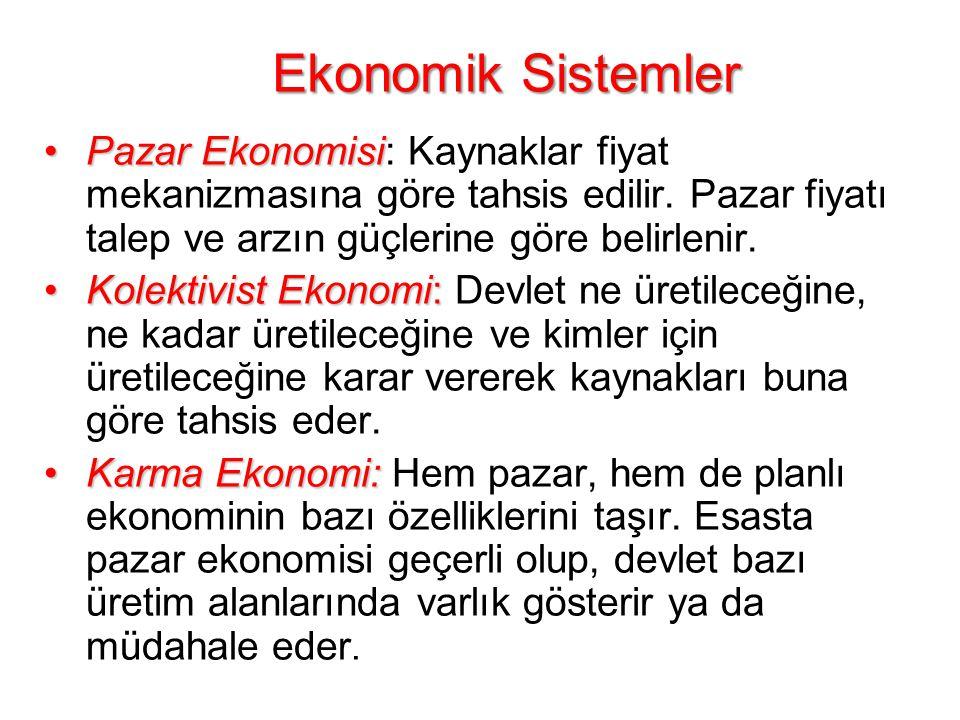 Ekonomik Sistemler Pazar EkonomisiPazar Ekonomisi: Kaynaklar fiyat mekanizmasına göre tahsis edilir.