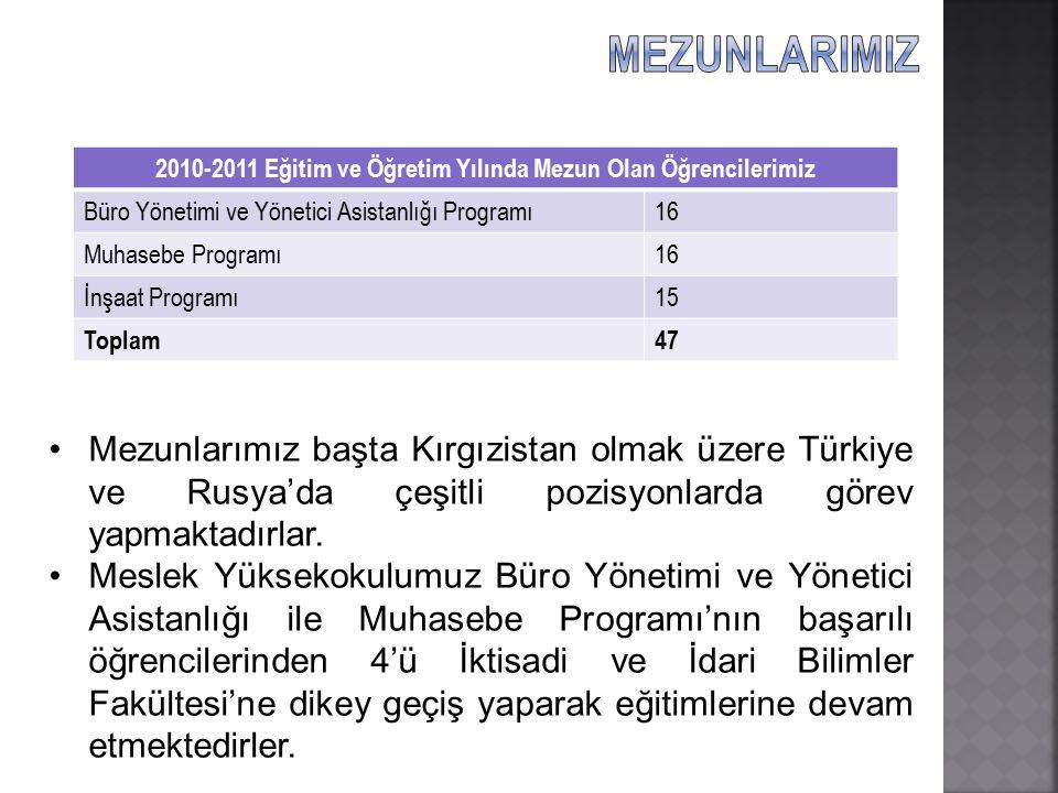 2010-2011 Eğitim ve Öğretim Yılında Mezun Olan Öğrencilerimiz Büro Yönetimi ve Yönetici Asistanlığı Programı16 Muhasebe Programı16 İnşaat Programı15 T