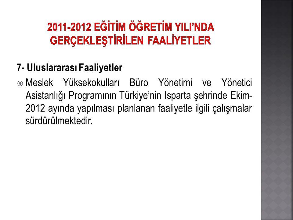 7- Uluslararası Faaliyetler  Meslek Yüksekokulları Büro Yönetimi ve Yönetici Asistanlığı Programının Türkiye'nin Isparta şehrinde Ekim- 2012 ayında y