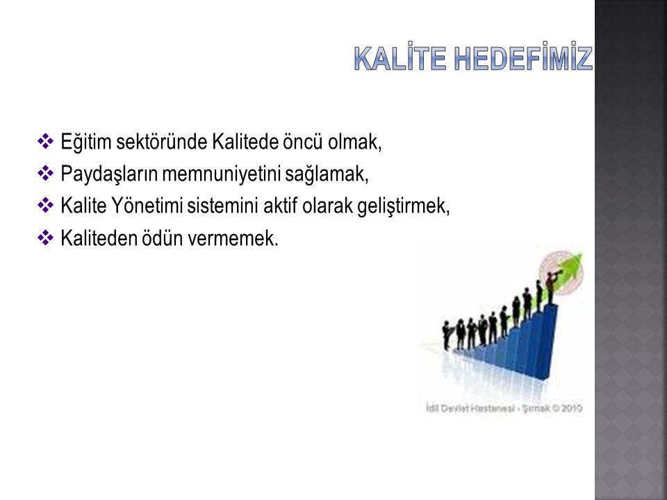  Eğitim sektöründe Kalitede öncü olmak,  Paydaşların memnuniyetini sağlamak,  Kalite Yönetimi sistemini aktif olarak geliştirmek,  Kaliteden ödün