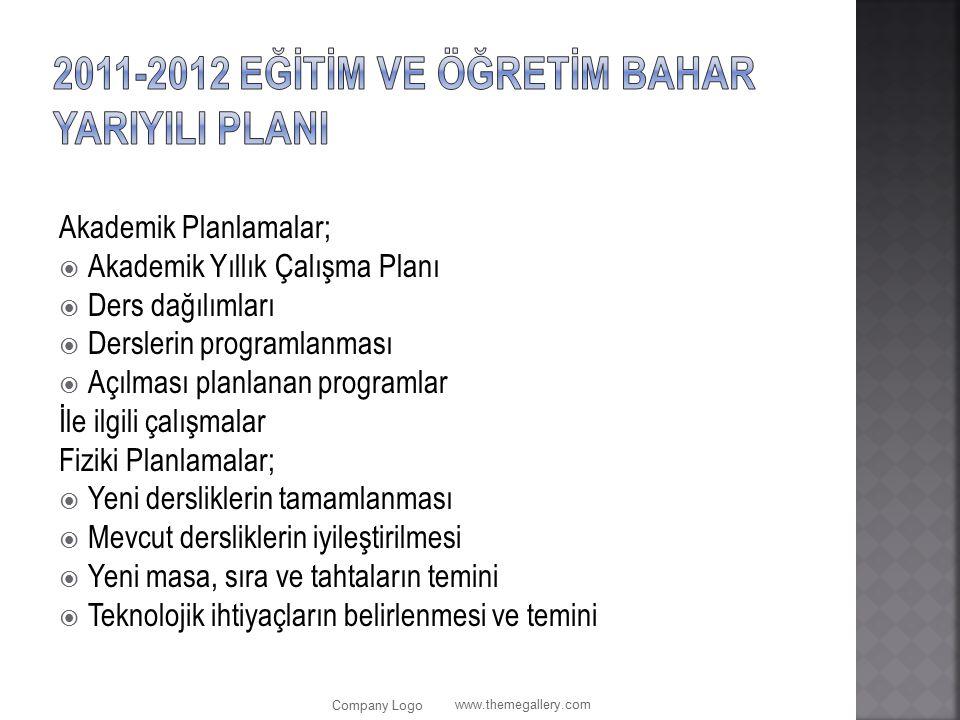 Akademik Planlamalar;  Akademik Yıllık Çalışma Planı  Ders dağılımları  Derslerin programlanması  Açılması planlanan programlar İle ilgili çalışma