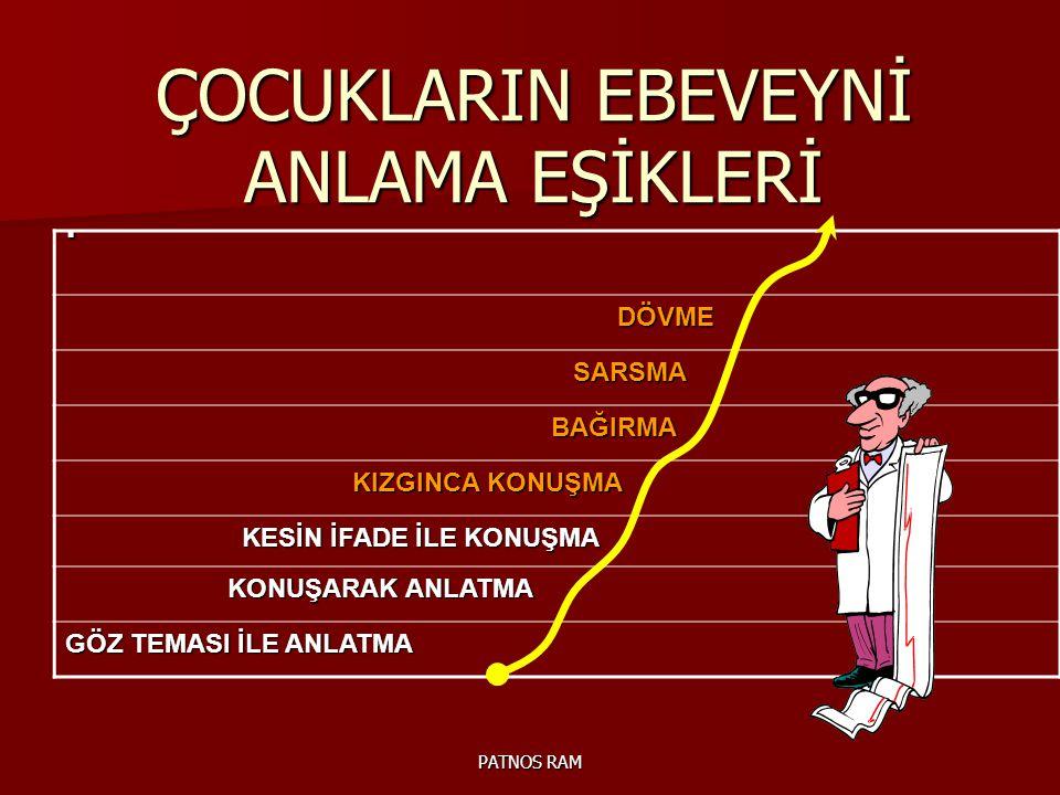 PATNOS RAM ÇOCUKLARIN EBEVEYNİ ANLAMA EŞİKLERİ.