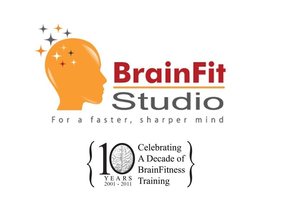 MOVES EMOTIONS VISION FOCUS LISTENING CognitiveMAP™ SMART Nörobilimsel Beyin Egsersizi
