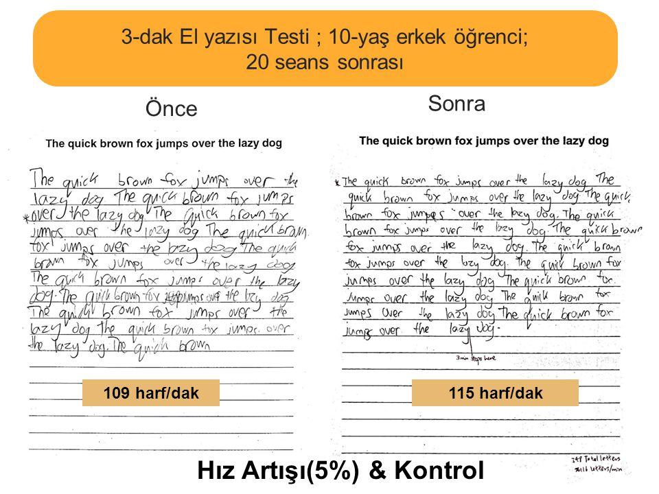 Önce Sonra Hız Artışı(56%) & Kontrol 3-dak El yazısı Testi ; 7-yaş erkek öğrenci; 20 seans sonrası 62 harf/dak97 harf/dak