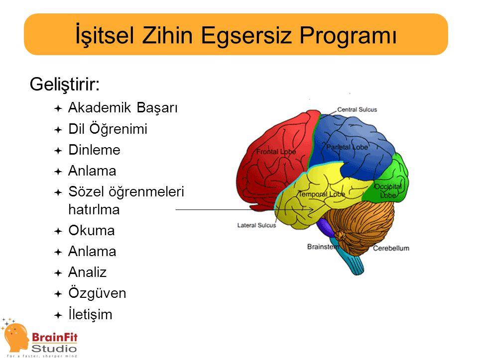 LISTENING İşitsel Zihin Egsersiz Programı 3x/hafta, 55dak/seans, 20seans/kurs