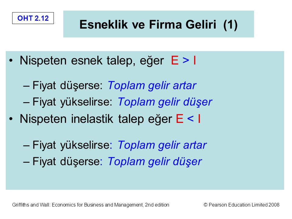 OHT 2.11 Griffiths and Wall: Economics for Business and Management, 2nd edition© Pearson Education Limited 2008 Şekil (a) Fiyat esnekliği, ortamala gelir ve marjinal gelir (b) Toplam gelir ve fiyat esnekliği