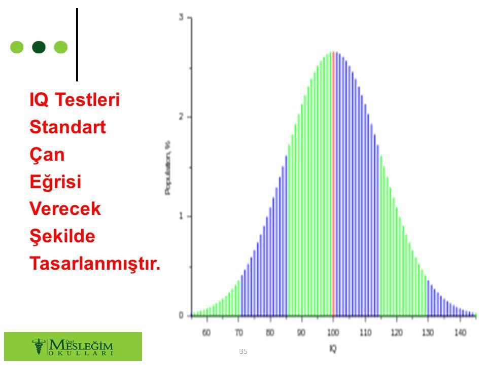 IQ Testleri Standart Çan Eğrisi Verecek Şekilde Tasarlanmıştır. 35