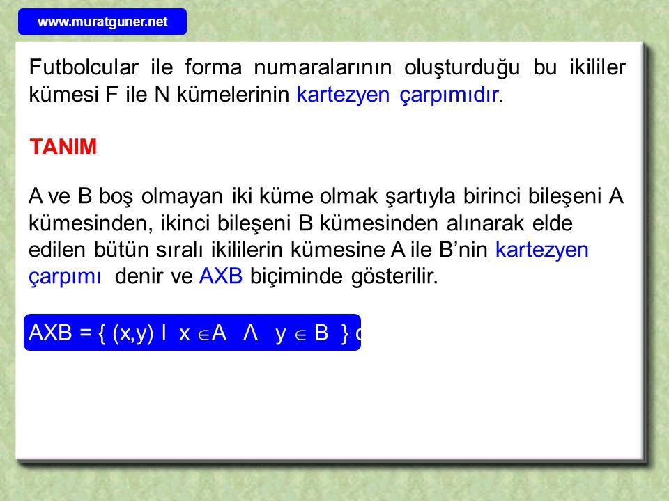 ÖRNEK A = { a, b } ve B = { 1, 2, 3 } kümeleri için AXB ve BXA kümelerini yazınız.