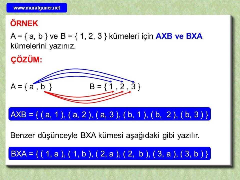 A = { x : 2 ≤ x < 5, x  N } ve B = { y : – 2 ≤ x ≤ 1, y  Z } kümeleri veriliyor.