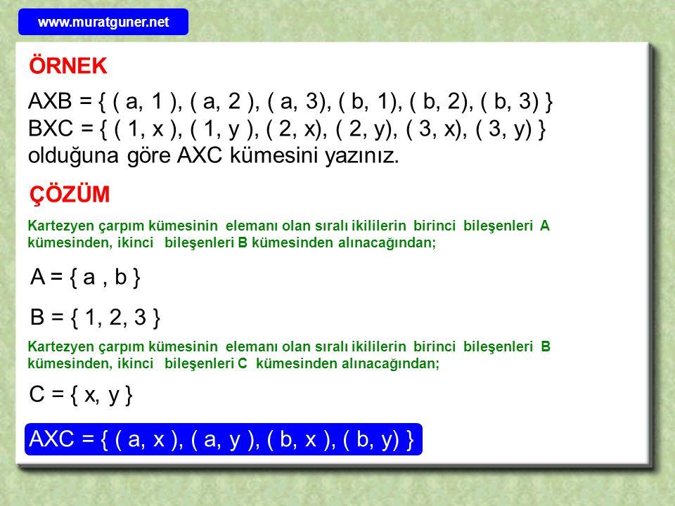 ÖRNEK x y 1 5 2 6 Şekilde AXB nin grafiği verilmiştir.Buna göre A ve B kümeleri aşağıdakilerden hangisidir.