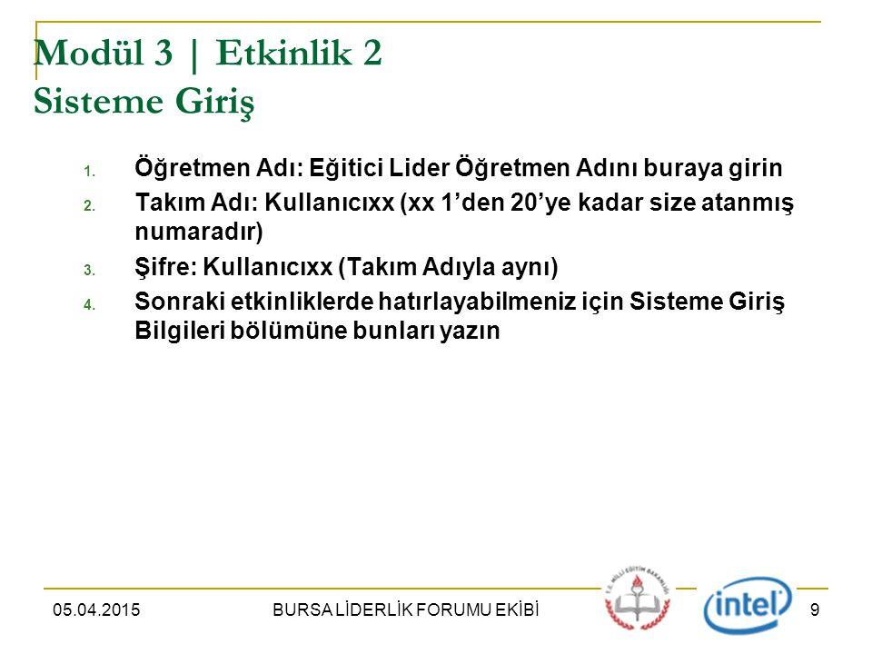 05.04.2015BURSA LİDERLİK FORUMU EKİBİ9 Modül 3 | Etkinlik 2 Sisteme Giriş 1.