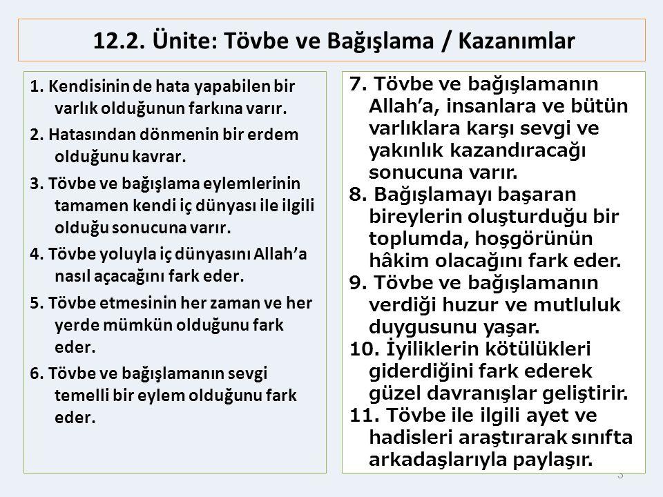 Tövbe hakkında bilinmesi gerekenler: 1.Tövbe yalnızca Allah'a edilir.