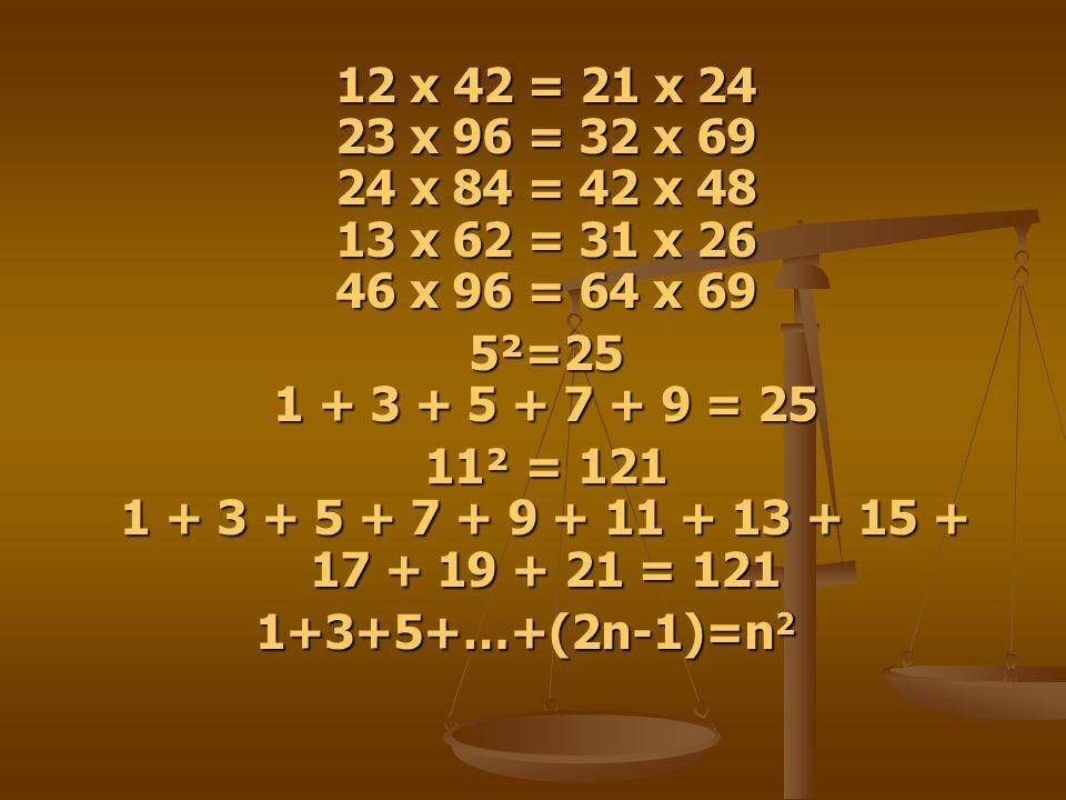12 x 42 = 21 x 24 23 x 96 = 32 x 69 24 x 84 = 42 x 48 13 x 62 = 31 x 26 46 x 96 = 64 x 69 5²=25 1 + 3 + 5 + 7 + 9 = 25 11² = 121 1 + 3 + 5 + 7 + 9 + 1