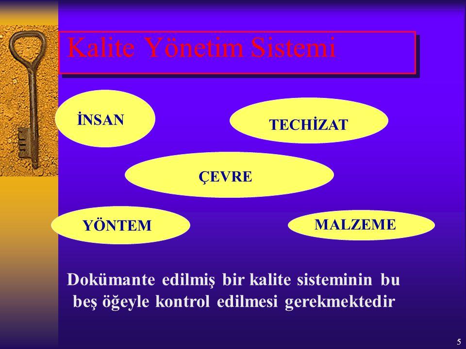 5 Kalite Yönetim Sistemi Dokümante edilmiş bir kalite sisteminin bu beş öğeyle kontrol edilmesi gerekmektedir ÇEVRE İNSAN TECHİZAT YÖNTEM MALZEME