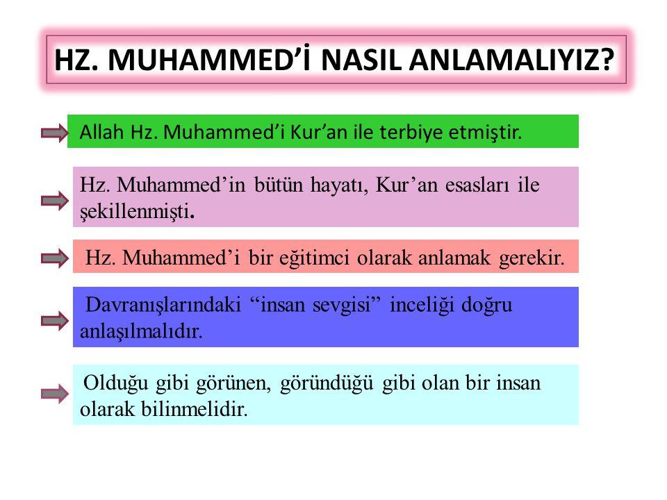Allah Hz. Muhammed'i Kur'an ile terbiye etmiştir. Hz. Muhammed'in bütün hayatı, Kur'an esasları ile şekillenmişti. Hz. Muhammed'i bir eğitimci olarak