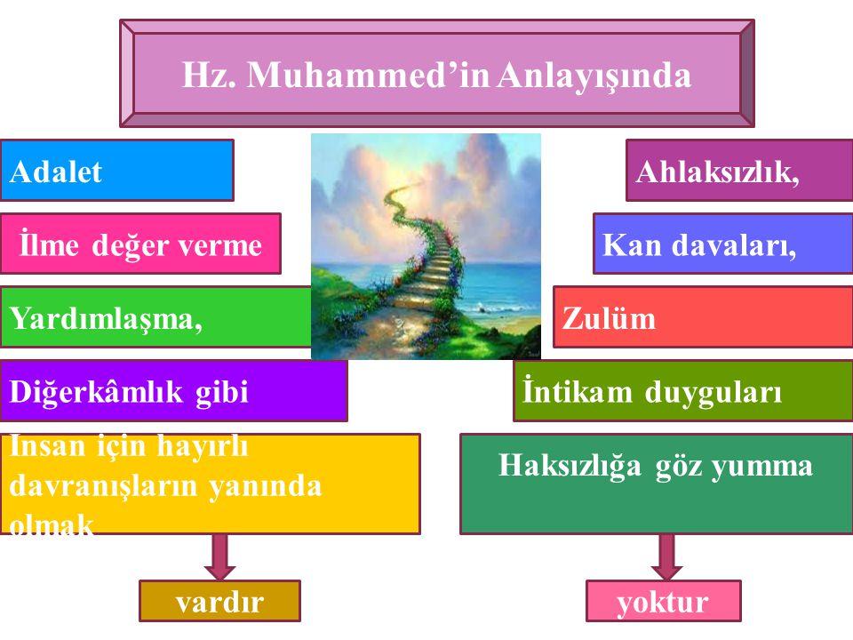 Hz. Muhammed'in Anlayışında Adalet İlme değer verme Yardımlaşma, Diğerkâmlık gibi İnsan için hayırlı davranışların yanında olmak vardır Ahlaksızlık, K