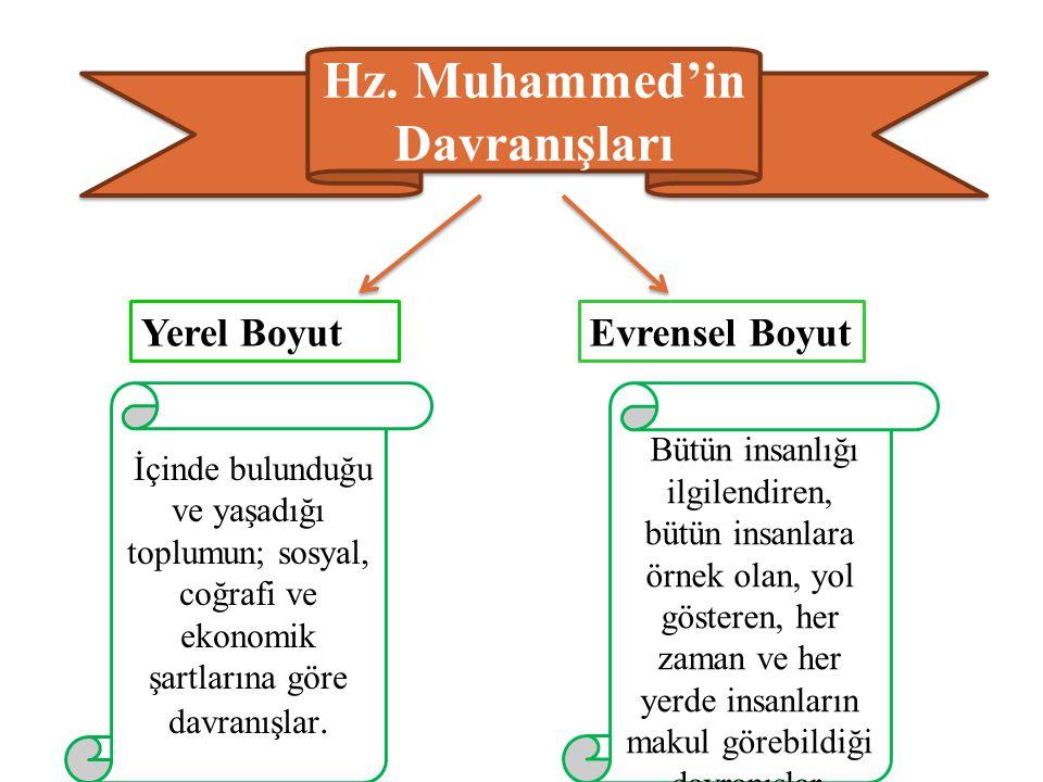 Hz. Muhammed'in Davranışları Yerel BoyutEvrensel Boyut İçinde bulunduğu ve yaşadığı toplumun; sosyal, coğrafi ve ekonomik şartlarına göre davranışlar.