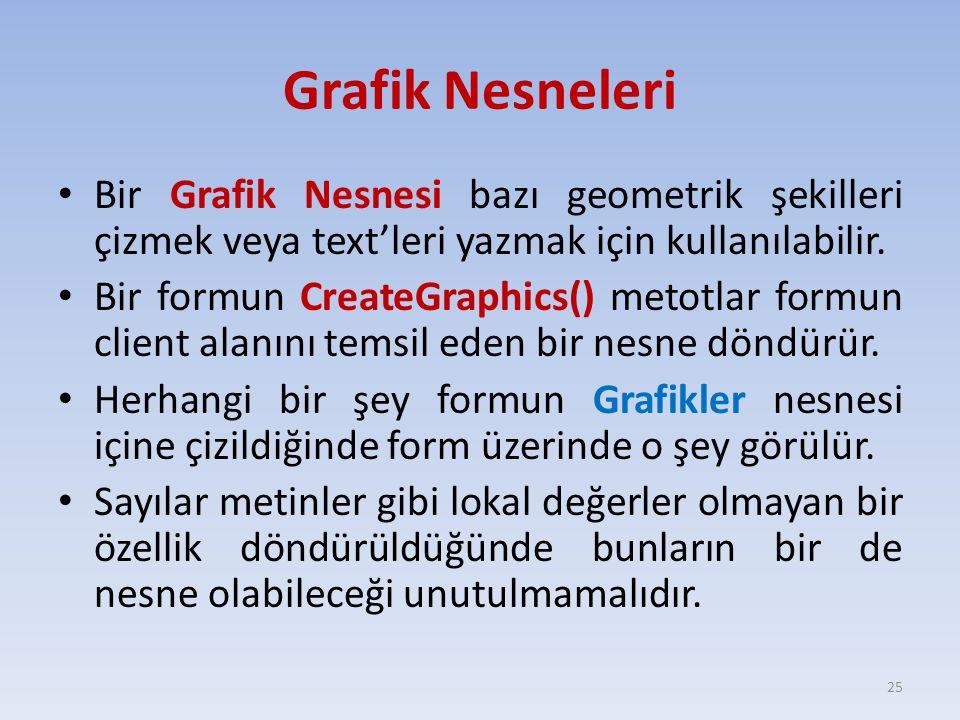 Grafik Nesneleri Bir Grafik Nesnesi bazı geometrik şekilleri çizmek veya text'leri yazmak için kullanılabilir. Bir formun CreateGraphics() metotlar fo