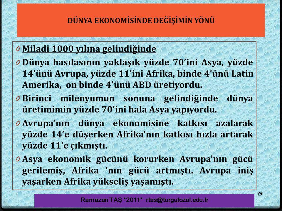 DÜNYA EKONOMİSİNDE DEĞİŞİMİN YÖNÜ 0 Miladi 1000 yılına gelindiğinde 0 Dünya hasılasının yaklaşık yüzde 70'ini Asya, yüzde 14'ünü Avrupa, yüzde 11'ini