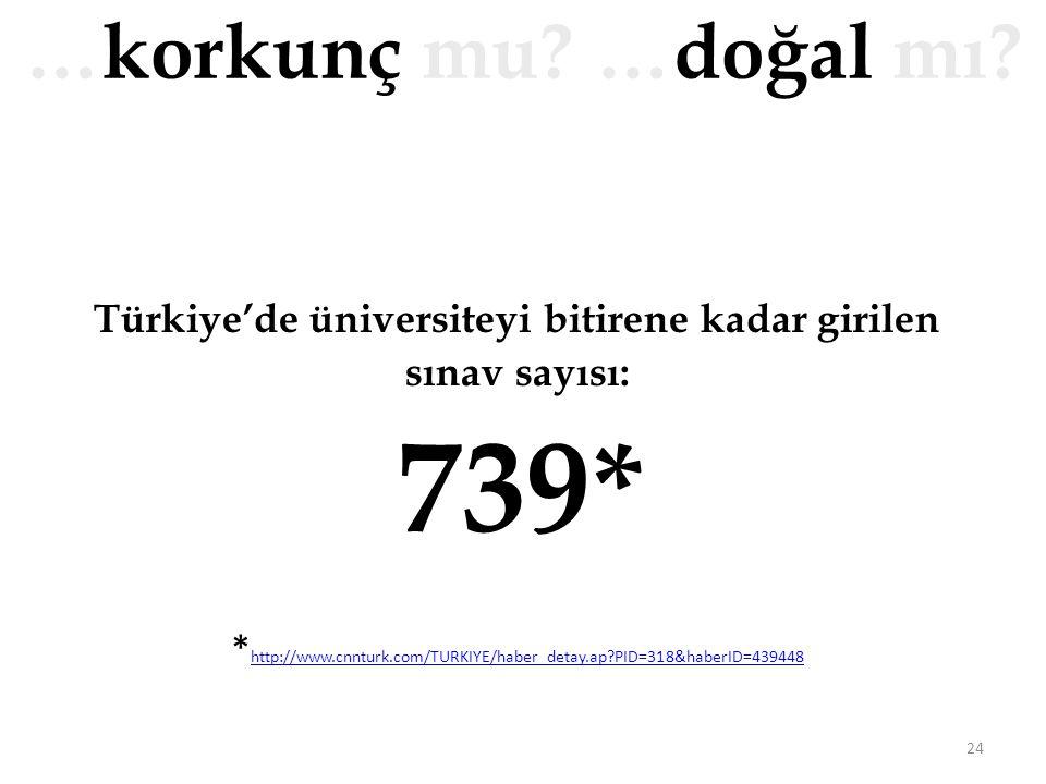 …korkunç mu? …doğal mı? Türkiye'de üniversiteyi bitirene kadar girilen sınav sayısı: 739* * http://www.cnnturk.com/TURKIYE/haber_detay.ap?PID=318&habe