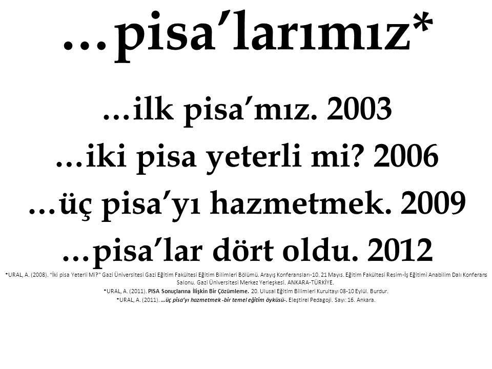 """…pisa'larımız* …ilk pisa'mız. 2003 …iki pisa yeterli mi? 2006 …üç pisa'yı hazmetmek. 2009 …pisa'lar dört oldu. 2012 *URAL, A. (2008). """"İki pisa Yeterl"""