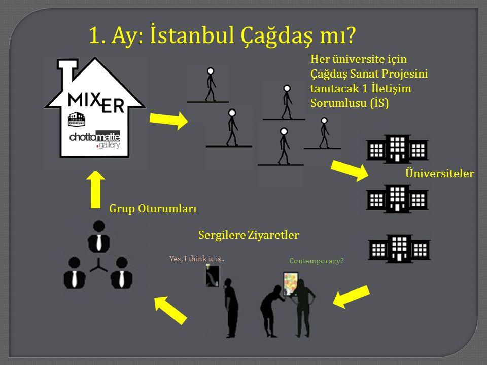 1. Ay: İstanbul Çağdaş mı.