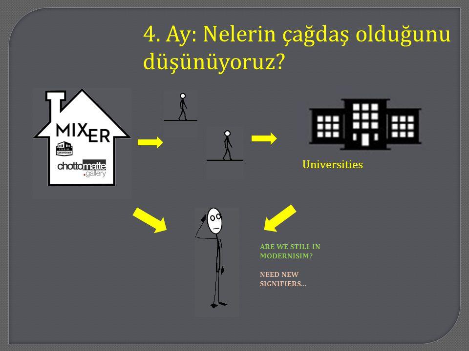 4. Ay: Nelerin çağdaş olduğunu düşünüyoruz. Universities ARE WE STILL IN MODERNISIM.