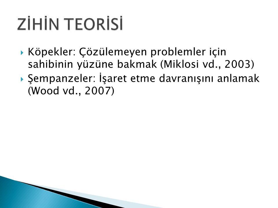  Köpekler: Çözülemeyen problemler için sahibinin yüzüne bakmak (Miklosi vd., 2003)  Şempanzeler: İşaret etme davranışını anlamak (Wood vd., 2007)