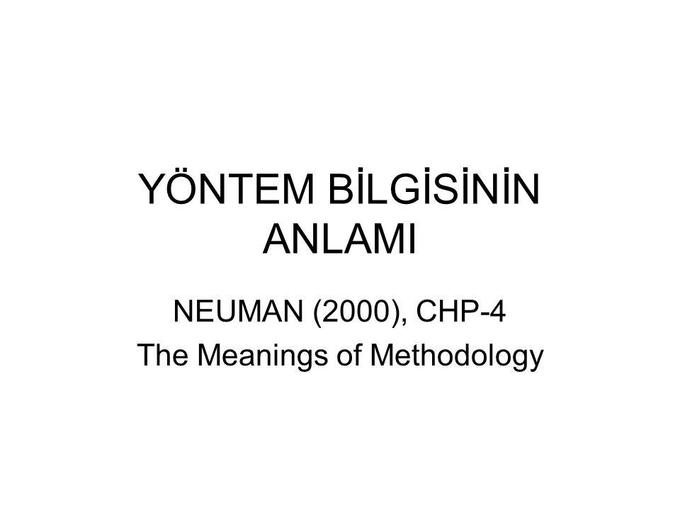 YÖNTEM BİLGİSİNİN ANLAMI NEUMAN (2000), CHP-4 The Meanings of Methodology