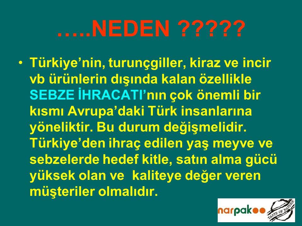 …..NEDEN ????? Türkiye'nin, turunçgiller, kiraz ve incir vb ürünlerin dışında kalan özellikle SEBZE İHRACATI'nın çok önemli bir kısmı Avrupa'daki Türk