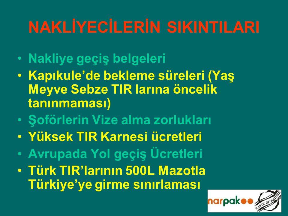 NAKLİYECİLERİN SIKINTILARI Nakliye geçiş belgeleri Kapıkule'de bekleme süreleri (Yaş Meyve Sebze TIR larına öncelik tanınmaması) Şoförlerin Vize alma