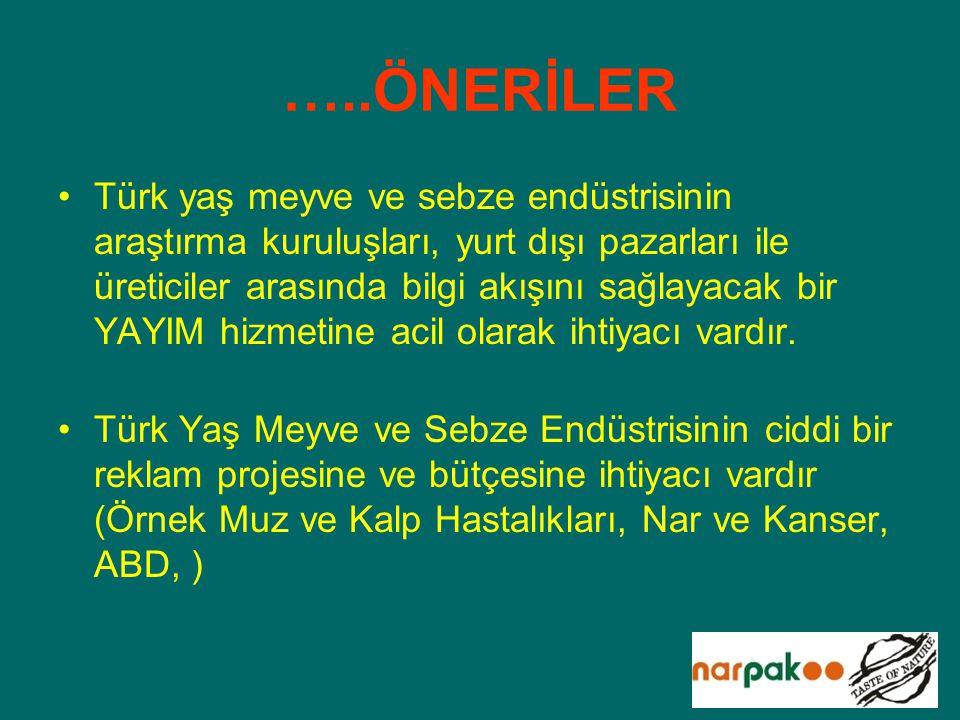 …..ÖNERİLER Türk yaş meyve ve sebze endüstrisinin araştırma kuruluşları, yurt dışı pazarları ile üreticiler arasında bilgi akışını sağlayacak bir YAYI