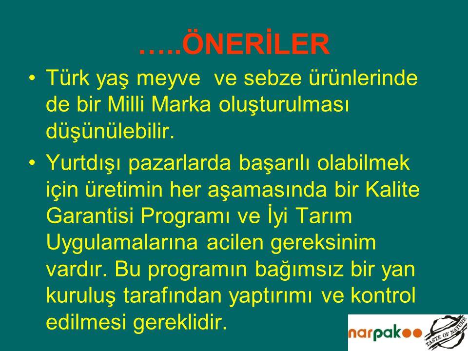 …..ÖNERİLER Türk yaş meyve ve sebze ürünlerinde de bir Milli Marka oluşturulması düşünülebilir. Yurtdışı pazarlarda başarılı olabilmek için üretimin h