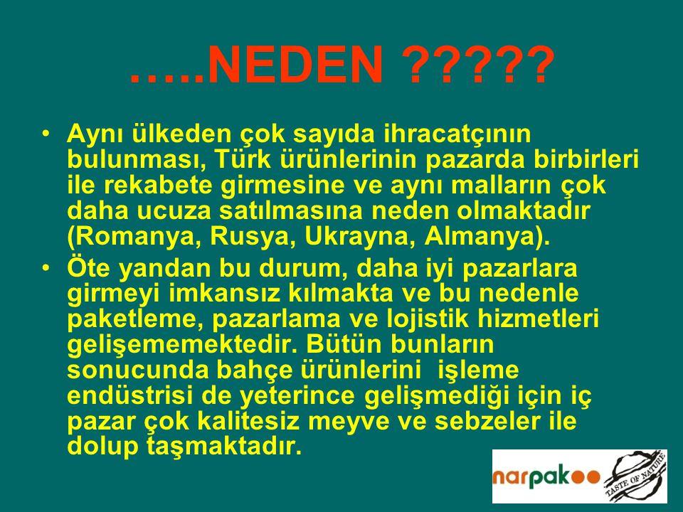 …..NEDEN ????? Aynı ülkeden çok sayıda ihracatçının bulunması, Türk ürünlerinin pazarda birbirleri ile rekabete girmesine ve aynı malların çok daha uc