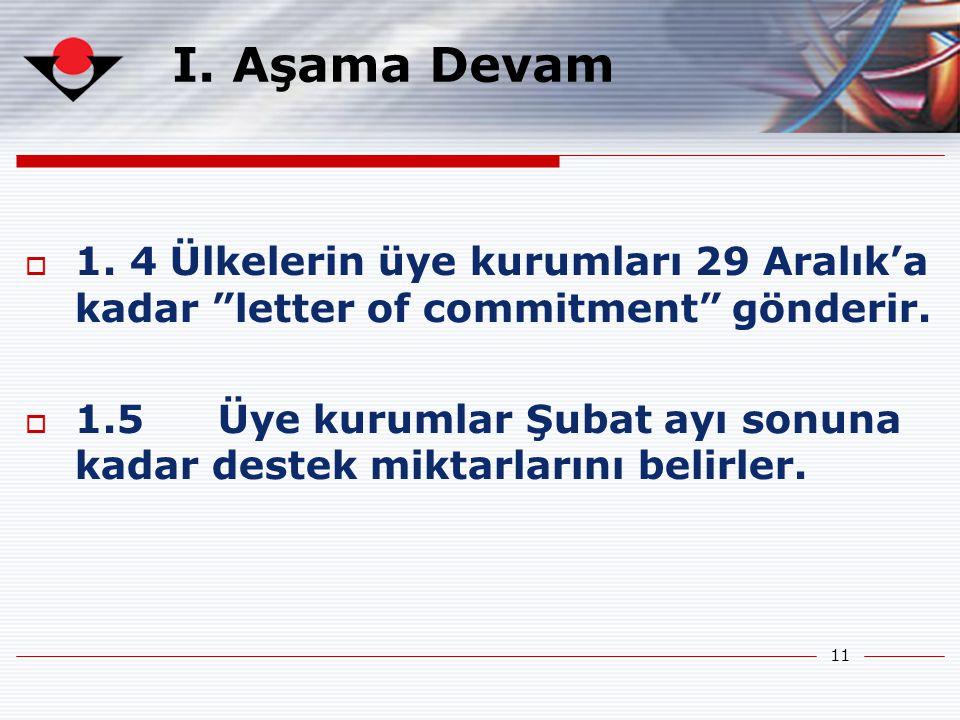 11 I.Aşama Devam  1. 4 Ülkelerin üye kurumları 29 Aralık'a kadar letter of commitment gönderir.