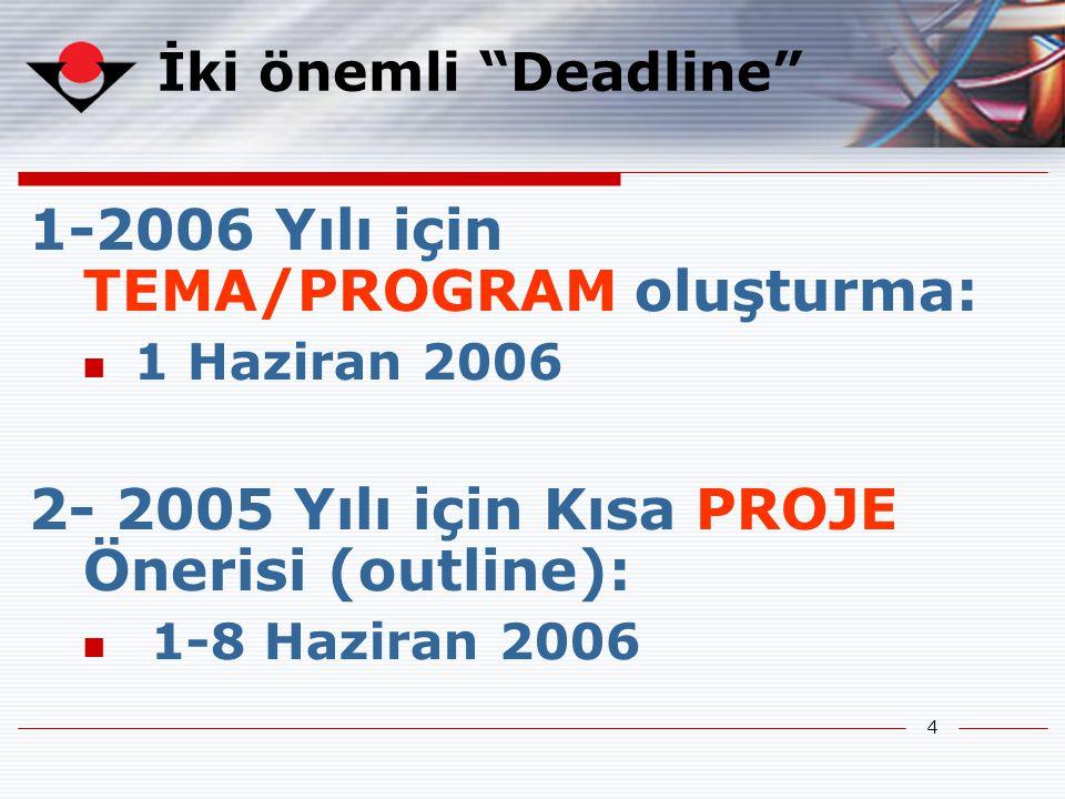 4 İki önemli Deadline 1-2006 Yılı için TEMA/PROGRAM oluşturma: 1 Haziran 2006 2- 2005 Yılı için Kısa PROJE Önerisi (outline): 1-8 Haziran 2006
