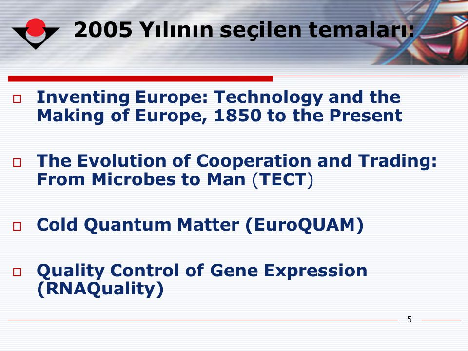 5 2005 Yılının seçilen temaları:  Inventing Europe: Technology and the Making of Europe, 1850 to the Present  The Evolution of Cooperation and Tradi