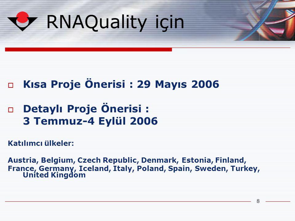 8 RNAQuality için  Kısa Proje Önerisi : 29 Mayıs 2006  Detaylı Proje Önerisi : 3 Temmuz-4 Eylül 2006 Katılımcı ülkeler: Austria, Belgium, Czech Republic, Denmark, Estonia, Finland, France, Germany, Iceland, Italy, Poland, Spain, Sweden, Turkey, United Kingdom