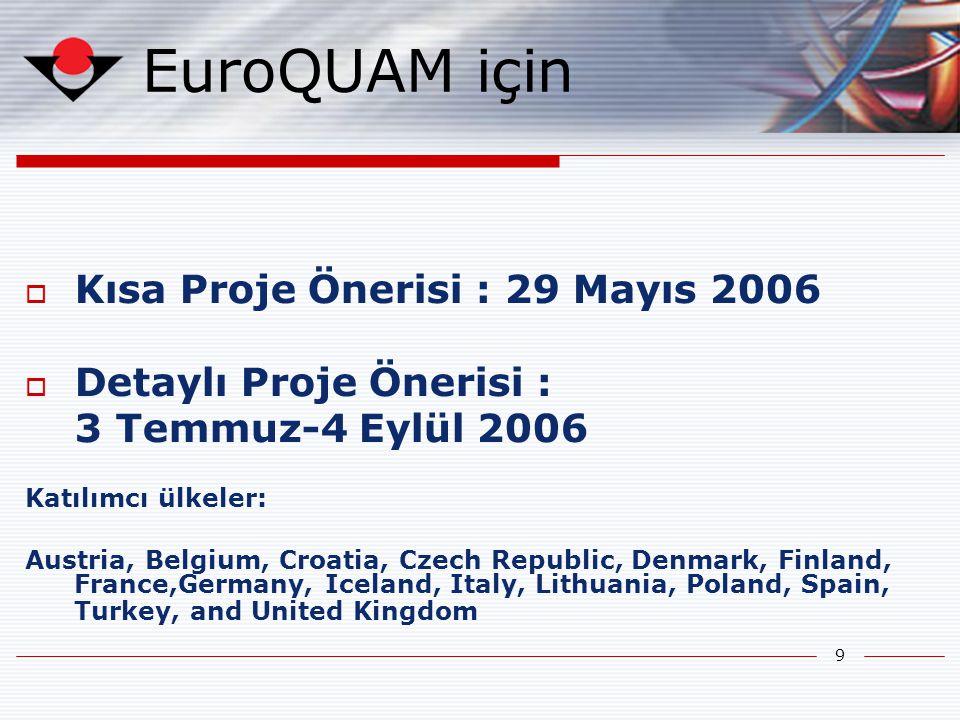 9 EuroQUAM için  Kısa Proje Önerisi : 29 Mayıs 2006  Detaylı Proje Önerisi : 3 Temmuz-4 Eylül 2006 Katılımcı ülkeler: Austria, Belgium, Croatia, Czech Republic, Denmark, Finland, France,Germany, Iceland, Italy, Lithuania, Poland, Spain, Turkey, and United Kingdom