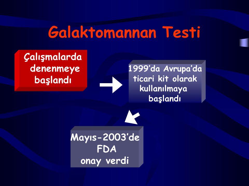 Galaktomannan Testi Çalışmalarda denenmeye başlandı 1999'da Avrupa'da ticari kit olarak kullanılmaya başlandı Mayıs-2003'de FDA onay verdi