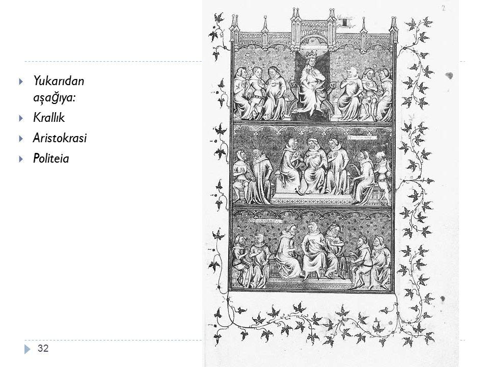 32  Yukarıdan aşa ğ ıya:  Krallık  Aristokrasi  Politeia